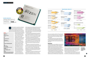 Ryzen 5 Review